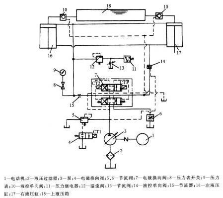 液压板料折弯机液压系统的工作原理图图片