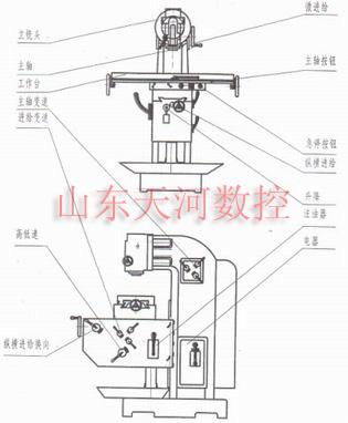 x5028立式铣床结构图