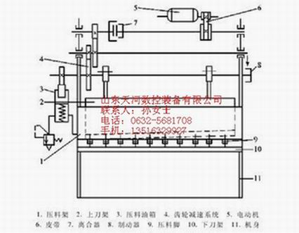 q11机械剪板机(6个厚)结构示意图